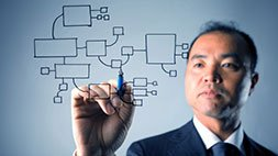 Enterprise Architecture Udemy Coupon & Review