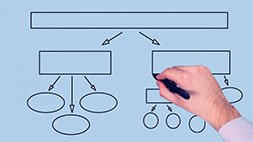 Cluster Analysis -Motivation, Theory & Practical Application Udemy Coupon & Review
