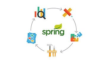 SDLC with SOA Spring Java JMS GIT ActiveMQ MongoDB Jenkins Udemy Coupon & Review