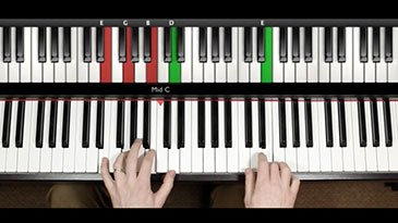 Pianoforall - Incredible New Way To Learn Piano & Keyboard Udemy Coupon & Review