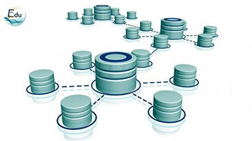Learn Database Design using PostgreSQL Udemy Coupon & Review