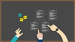 Master Object Oriented Design in Java - Homework + Solutions Udemy Coupon & Review