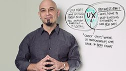 UX & Web Design Master Course: Strategy, Design, Development Udemy Coupon & Review