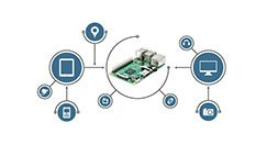 Introduction to Internet of Things(IoT) using Raspberry Pi 2 Udemy Coupon & Review