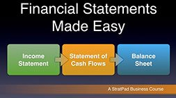Financial Statements Made Easy Udemy Coupon & Review