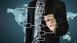 Business Process Modeling A-Z: Learn BPMN 2.0 From Scratch Udemy Coupon & Review